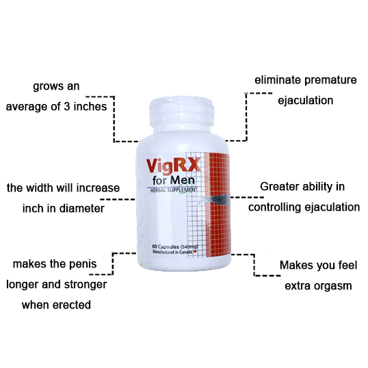 VigRX Sex Power Tablet|Sex Time Increase Pills|Delay Spray For Men|Adult Products India|Sex Toys For Men|Best Sex Toys India|Big Dildo India|Fast Penis Growth Pills India|VigRX Tablet For Men|Sex Doll India|Female Vibrator India|adultjunky.com